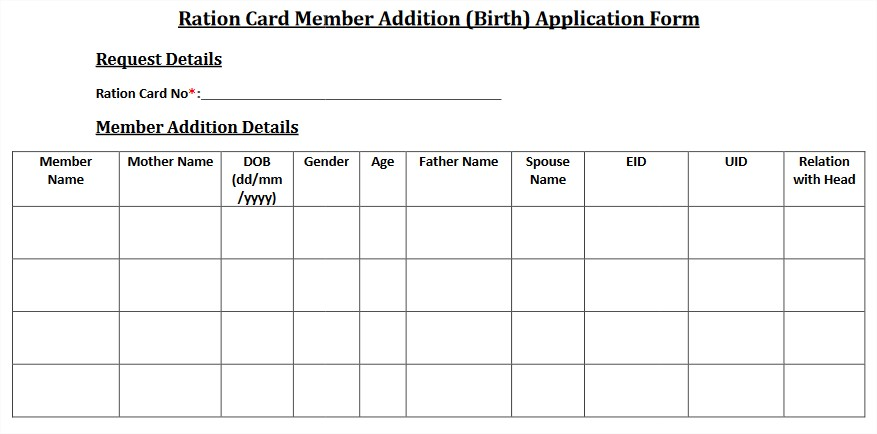 add name in ration card