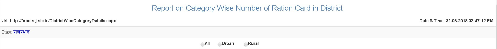 Card Rajasthan Ration