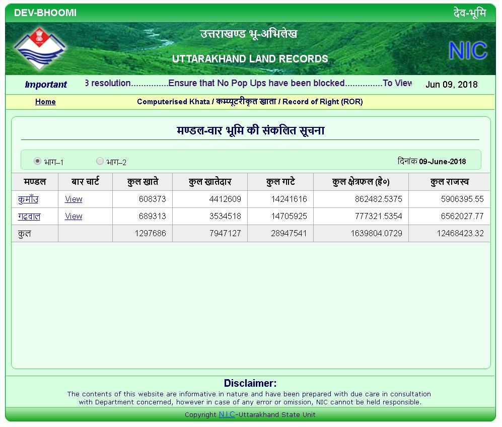 Devbhoomi Uttarakhand BhuLekh