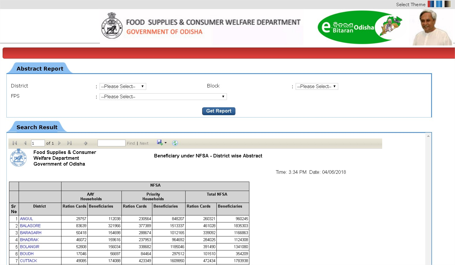 Ration Card Odisha